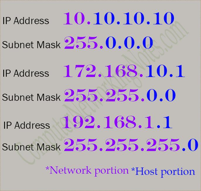 Рабоз IP адреса